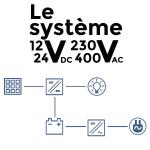 Architecture système 12V DC / 230V AC
