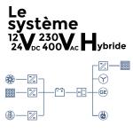 Architecture système 12V DC / 400V AC / Hybride