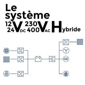 Architecture 12-24Vdc/230-400Vac/Hybride