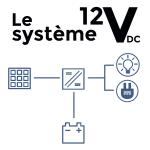 Architecture système 12V DC