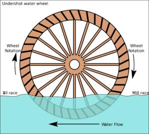 Roue de dessous ou Undershot water wheel - Rigamonti Ghisa